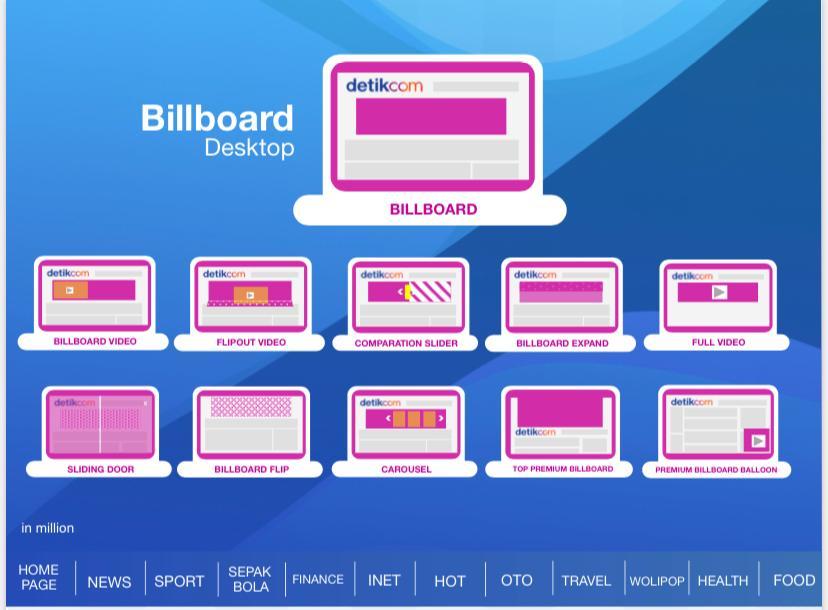 Contoh Ilustrasi Posisi Iklan di Detik.com